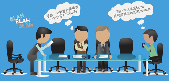 会员软件重要性